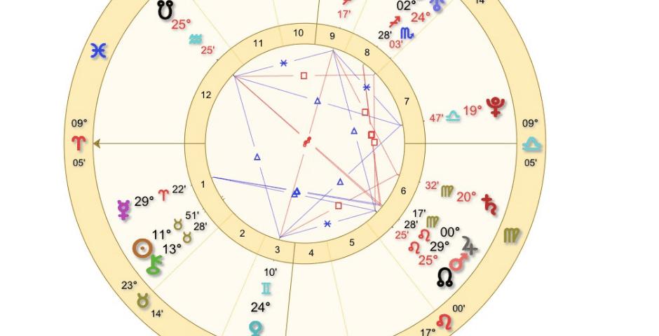 tekening, horoscoop, astrologisch profiel, missie